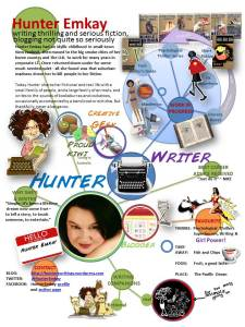 Visual Resume 2014