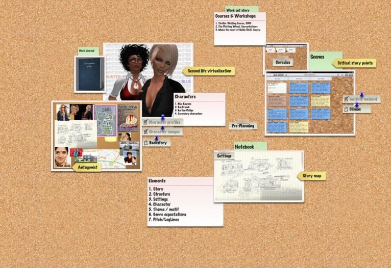 Corkulous app - Pre-planning of the novel