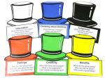 six-thinking-hats-