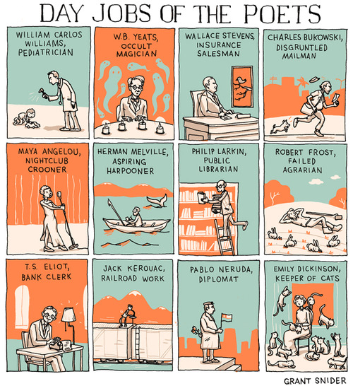 Day Job of Poets