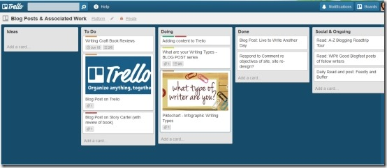 trello - Blog board