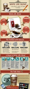 Write Life Blend Infographicthumb