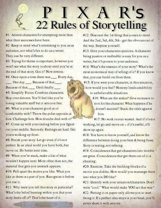 Pixar 22 Rules
