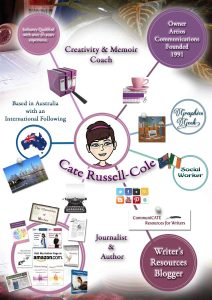 visual-resume-2014 CRC