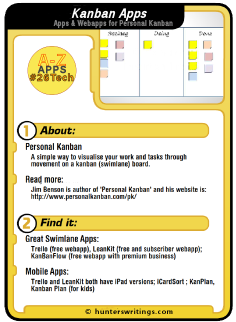 Kanban Apps