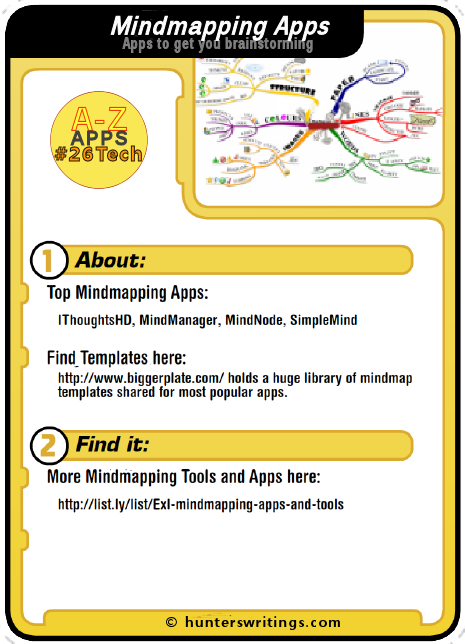 Mindmapping Apps