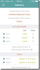 Story Planner - statistics