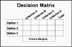 Decision-matrix-300x197