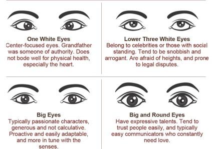 eye-reading