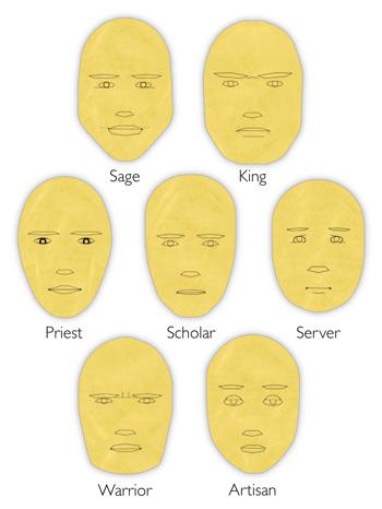 seven soul types