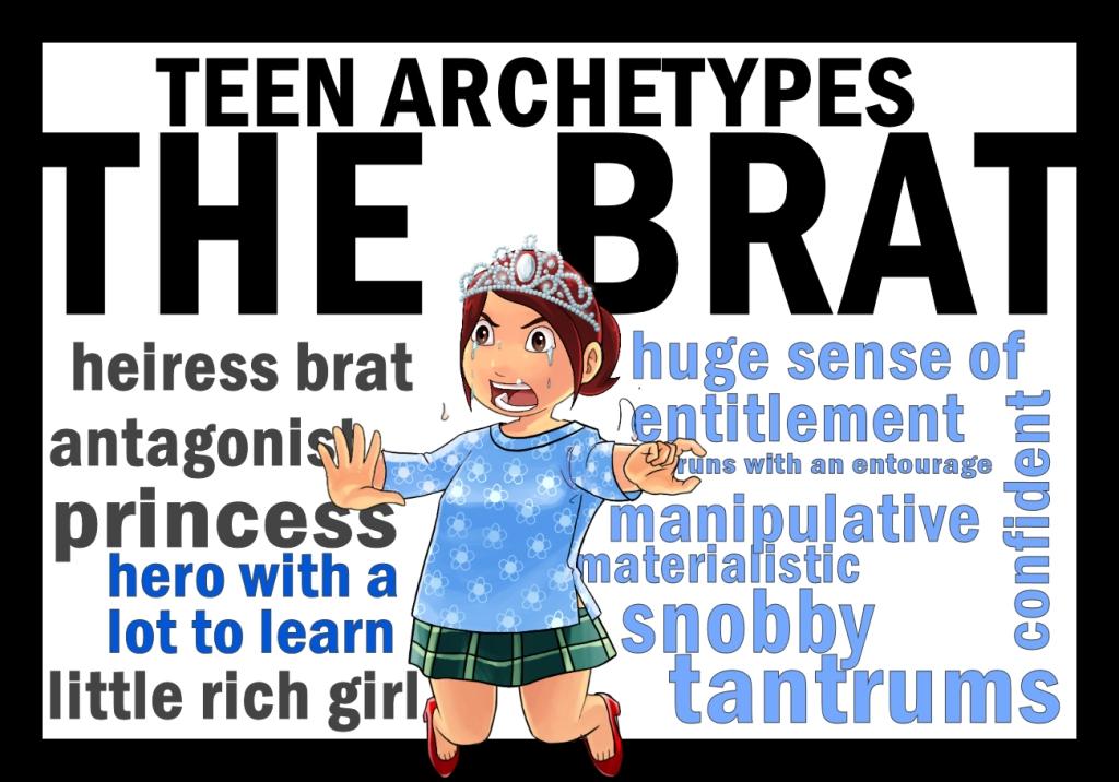 archetypes brat