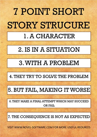 7PointShortStoryStructure